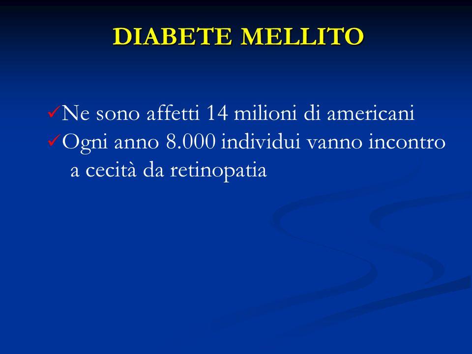 DIABETE MELLITO Ne sono affetti 14 milioni di americani Ogni anno 8.000 individui vanno incontro a cecità da retinopatia