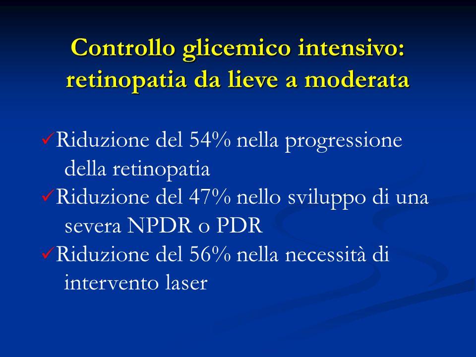 Riduzione del 54% nella progressione della retinopatia Riduzione del 47% nello sviluppo di una severa NPDR o PDR Riduzione del 56% nella necessità di