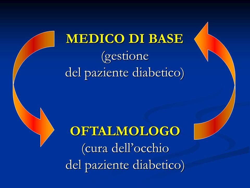 MEDICO DI BASE (gestione del paziente diabetico) OFTALMOLOGO (cura dellocchio del paziente diabetico)