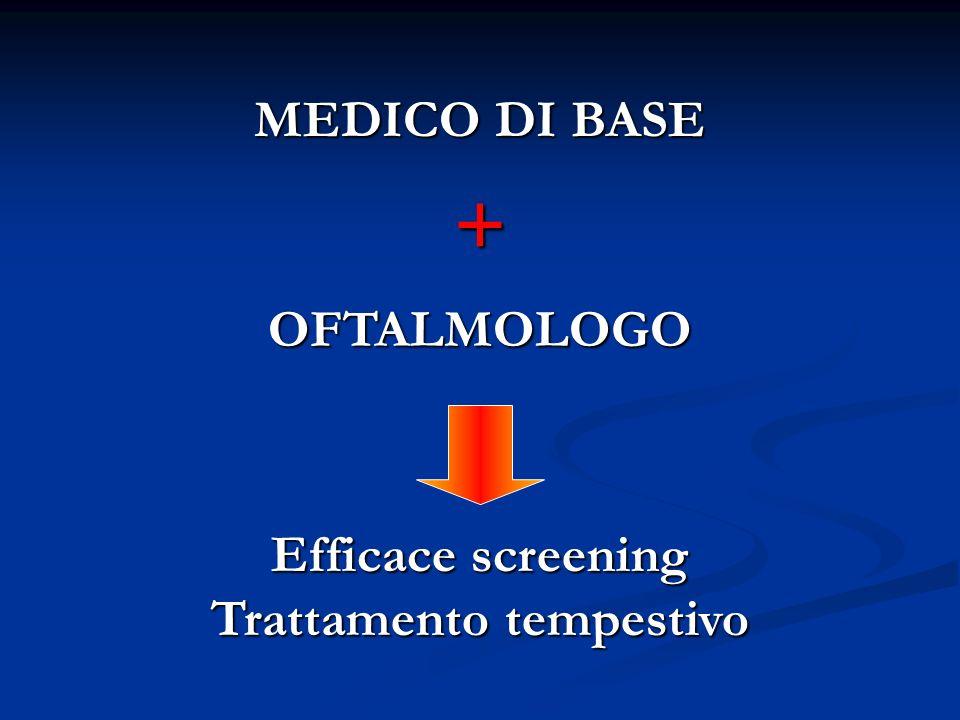 OFTALMOLOGO MEDICO DI BASE + Efficace screening Trattamento tempestivo