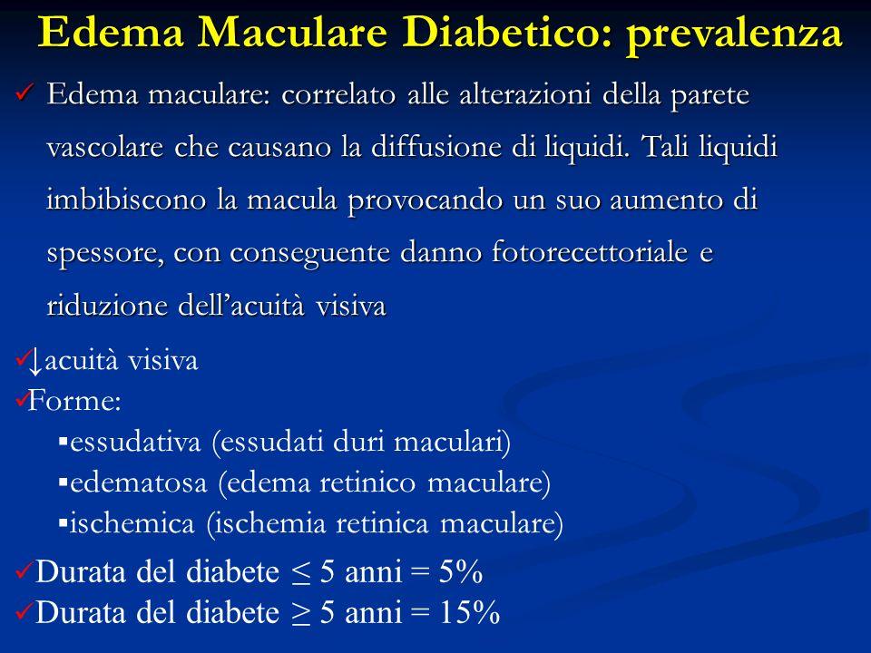 Edema Maculare Diabetico: prevalenza Durata del diabete 5 anni = 5% Durata del diabete 5 anni = 15% acuità visiva Forme: essudativa (essudati duri mac