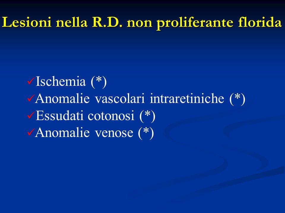 Lesioni nella R.D. non proliferante florida Ischemia (*) Anomalie vascolari intraretiniche (*) Essudati cotonosi (*) Anomalie venose (*)
