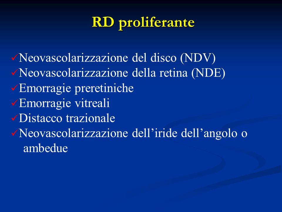RD proliferante Neovascolarizzazione del disco (NDV) Neovascolarizzazione della retina (NDE) Emorragie preretiniche Emorragie vitreali Distacco trazio