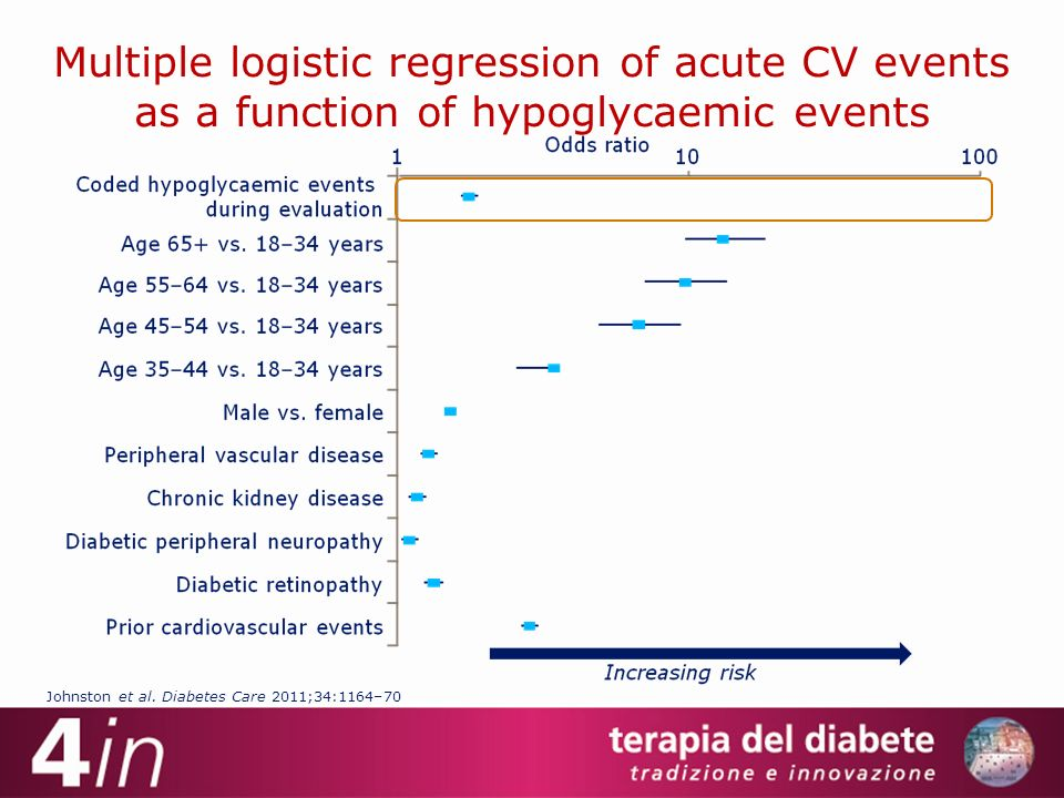 Hypoglycemia Rates with Basal Insulin Analogs Little et al., Diab Tech & Ther 2011, Volume 13, Supplement 1, S53