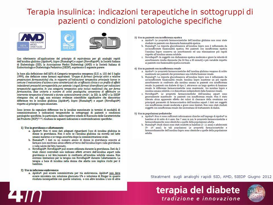 Steatment sugli analoghi rapidi SID, AMD, SIEDP Giugno 2012 Terapia insulinica: indicazioni terapeutiche in sottogruppi di pazienti o condizioni patol