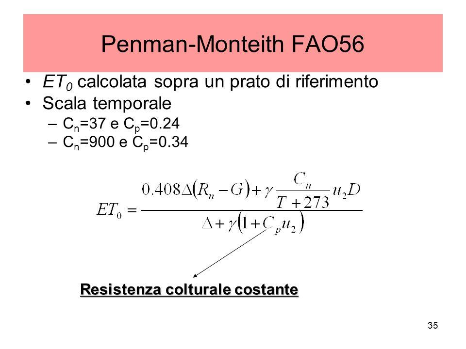 35 Penman-Monteith FAO56 ET 0 calcolata sopra un prato di riferimento Scala temporale –C n =37 e C p =0.24 –C n =900 e C p =0.34 Resistenza colturale costante