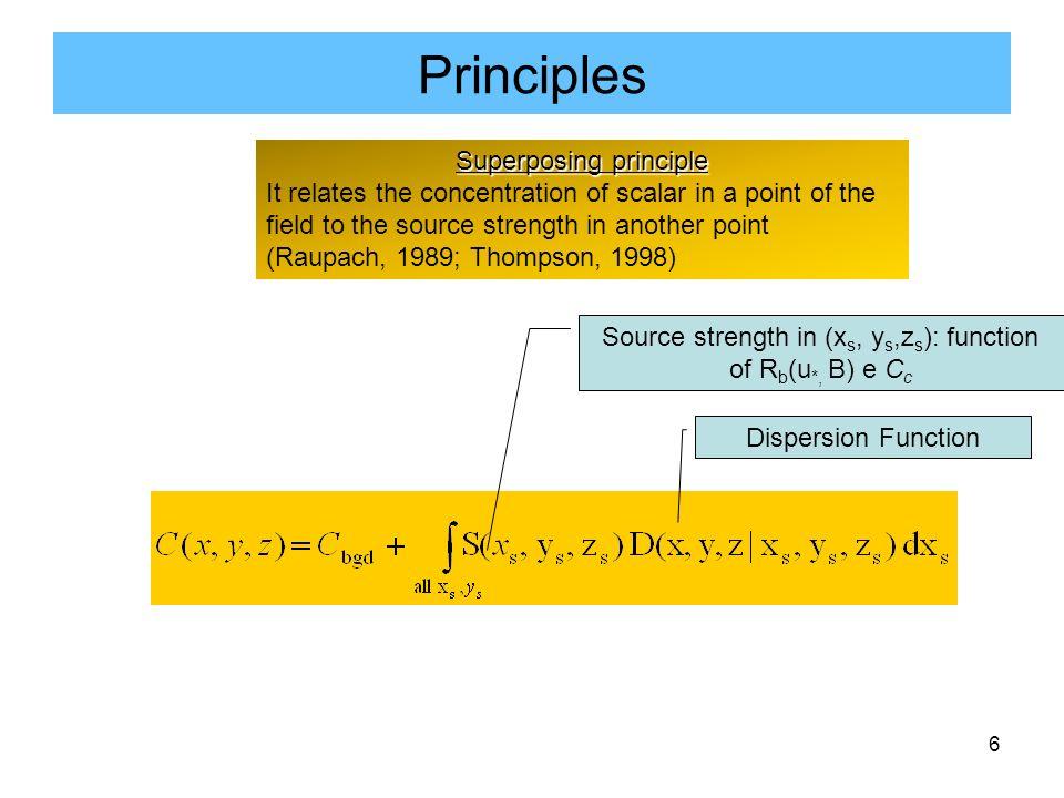 37 r c =70 s/m r c =50 s/m Storia della resistenza colturale costante per un prato Allen et al., (1989; 1994; 1998; 2006)