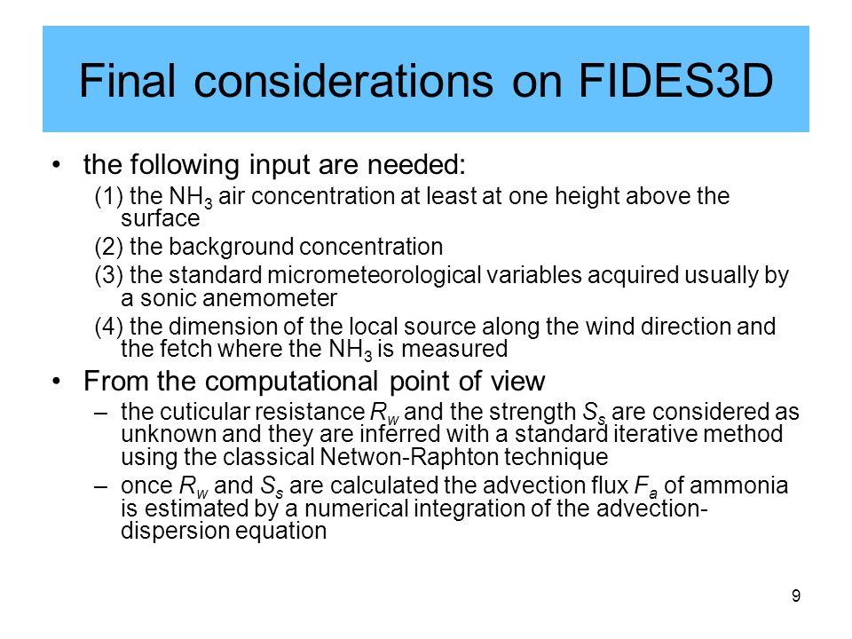 20 NH 3 Flux by FIDES3D Soil filling Start spreading