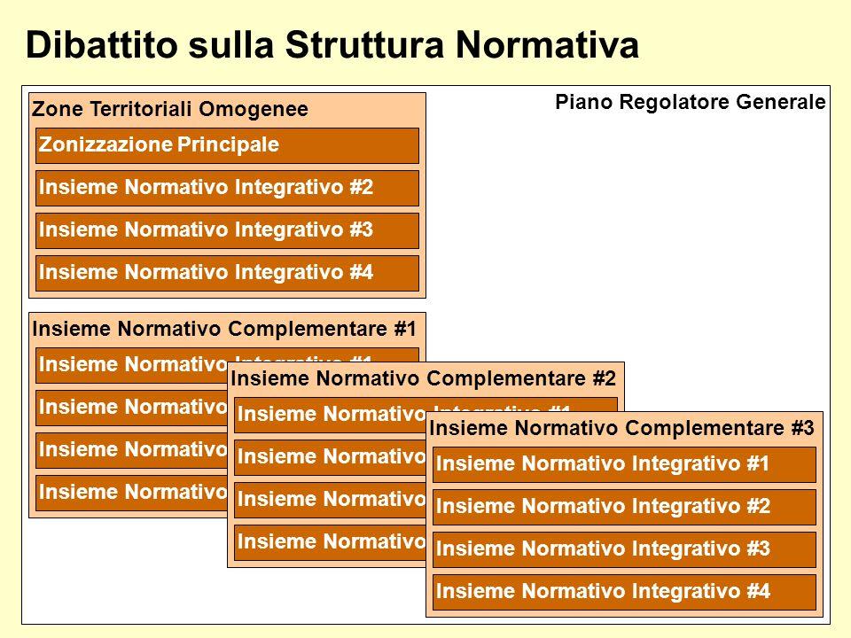 Dibattito sulla Struttura Normativa Modello Basato su Layers Modello Basato su Attributi 1 2