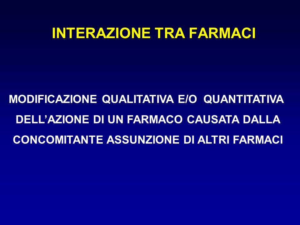 INTERAZIONE TRA FARMACI MODIFICAZIONE QUALITATIVA E/O QUANTITATIVA DELLAZIONE DI UN FARMACO CAUSATA DALLA CONCOMITANTE ASSUNZIONE DI ALTRI FARMACI