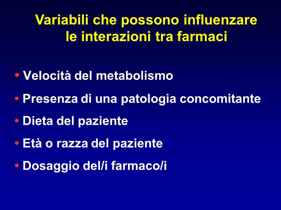 Velocità del metabolismo Presenza di una patologia concomitante Dieta del paziente Età o razza del paziente Dosaggio del/i farmaco/i Variabili che pos