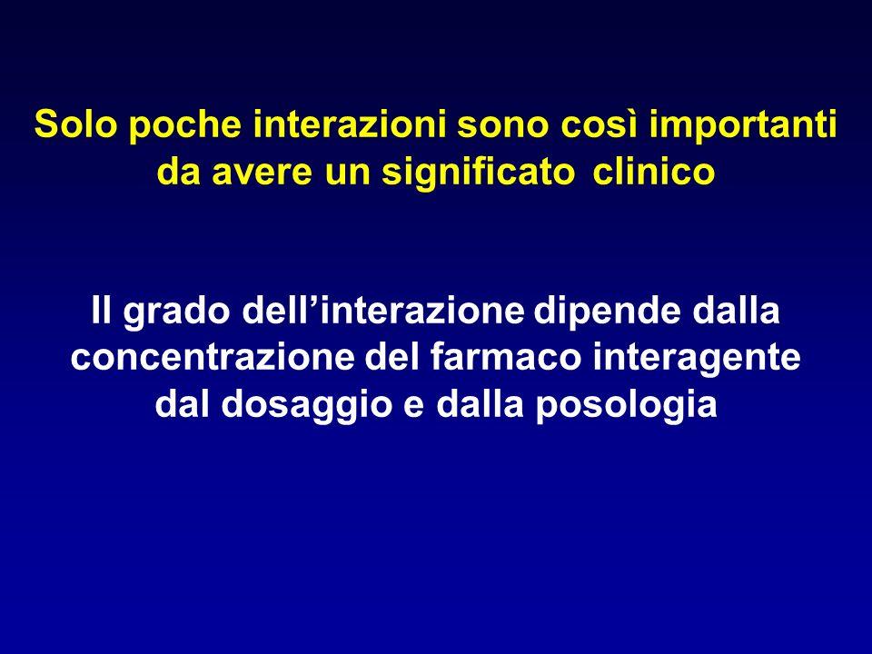Solo poche interazioni sono così importanti da avere un significato clinico Il grado dellinterazione dipende dalla concentrazione del farmaco interage