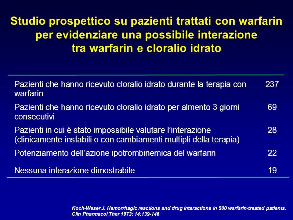 Studio prospettico su pazienti trattati con warfarin per evidenziare una possibile interazione tra warfarin e cloralio idrato Koch-Weser J. Hemorrhagi