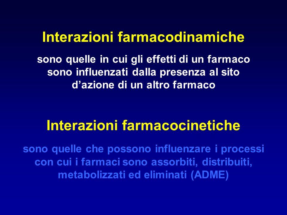 Interazioni farmacocinetiche sono quelle che possono influenzare i processi con cui i farmaci sono assorbiti, distribuiti, metabolizzati ed eliminati