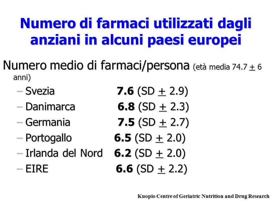 Numero di farmaci utilizzati dagli anziani in alcuni paesi europei Numero medio di farmaci/persona (età media 74.7 + 6 anni) –Svezia 7.6 (SD + 2.9) –D