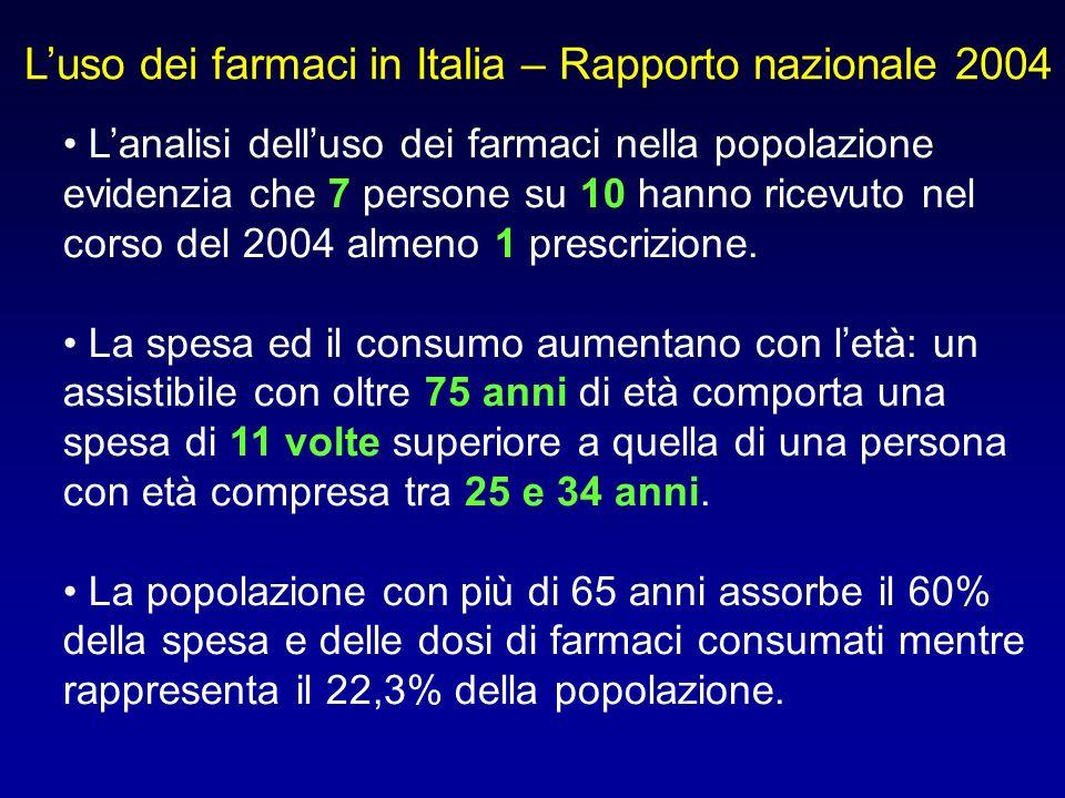 Lanalisi delluso dei farmaci nella popolazione evidenzia che 7 persone su 10 hanno ricevuto nel corso del 2004 almeno 1 prescrizione. La spesa ed il c