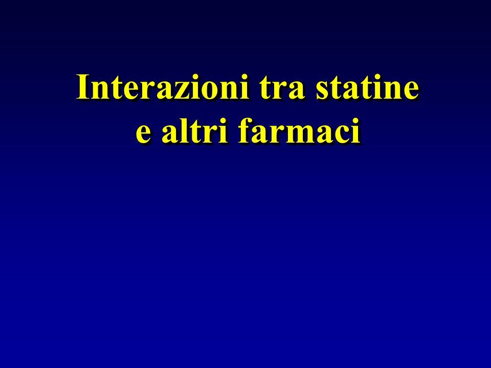 Interazioni tra statine e altri farmaci Interazioni tra statine e altri farmaci