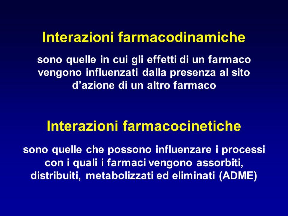 Interazioni farmacocinetiche sono quelle che possono influenzare i processi con i quali i farmaci vengono assorbiti, distribuiti, metabolizzati ed eli