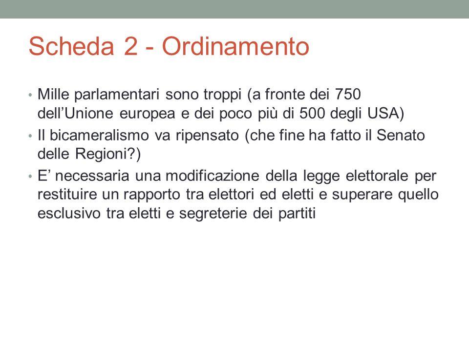 Scheda 3 - Federalismo/Regionalismo La riforma del titolo V Cost.