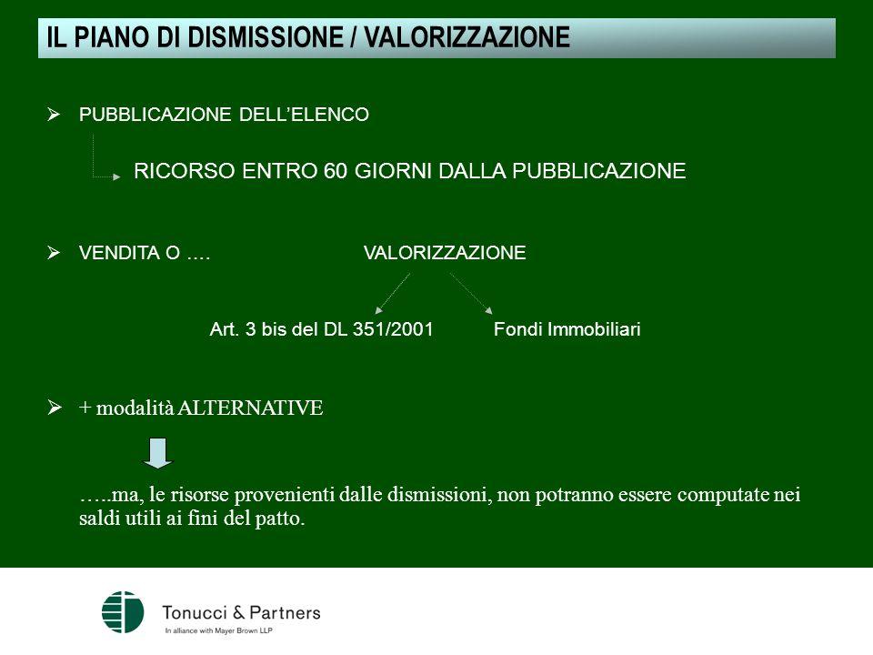 PUBBLICAZIONE DELLELENCO RICORSO ENTRO 60 GIORNI DALLA PUBBLICAZIONE VENDITA O …. VALORIZZAZIONE Art. 3 bis del DL 351/2001 Fondi Immobiliari + modali