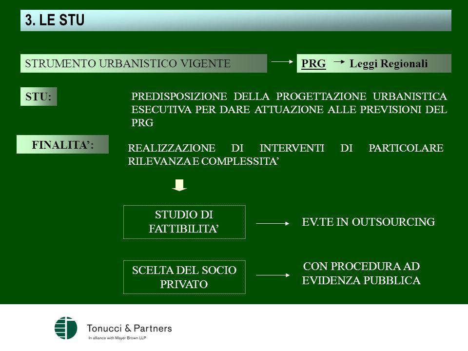 STRUMENTO URBANISTICO VIGENTE FINALITA: STU: STUDIO DI FATTIBILITA EV.TE IN OUTSOURCING PRG Leggi Regionali PREDISPOSIZIONE DELLA PROGETTAZIONE URBANI