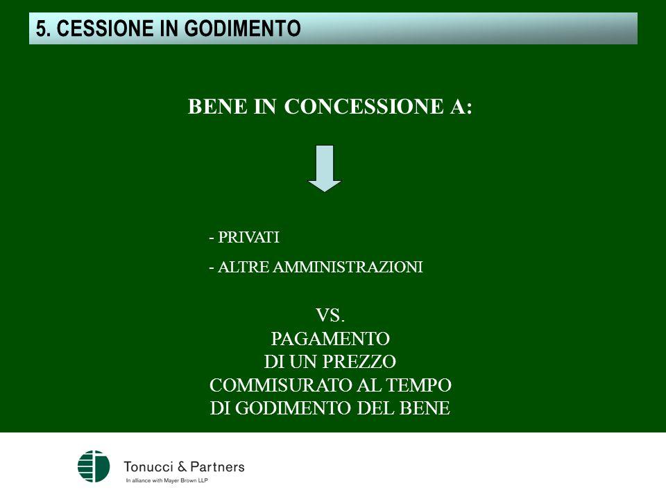 BENE IN CONCESSIONE A: - PRIVATI - ALTRE AMMINISTRAZIONI VS. PAGAMENTO DI UN PREZZO COMMISURATO AL TEMPO DI GODIMENTO DEL BENE 5. CESSIONE IN GODIMENT