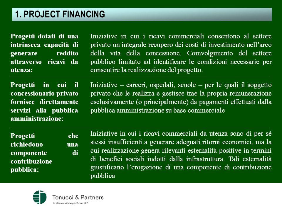 Progetti dotati di una intrinseca capacità di generare reddito attraverso ricavi da utenza: Iniziative in cui i ricavi commerciali consentono al setto
