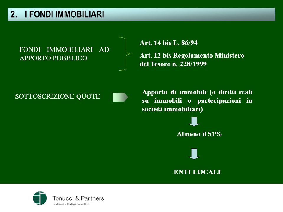 FONDI IMMOBILIARI AD APPORTO PUBBLICO Art. 14 bis L. 86/94 Art. 12 bis Regolamento Ministero del Tesoro n. 228/1999 SOTTOSCRIZIONE QUOTE Apporto di im
