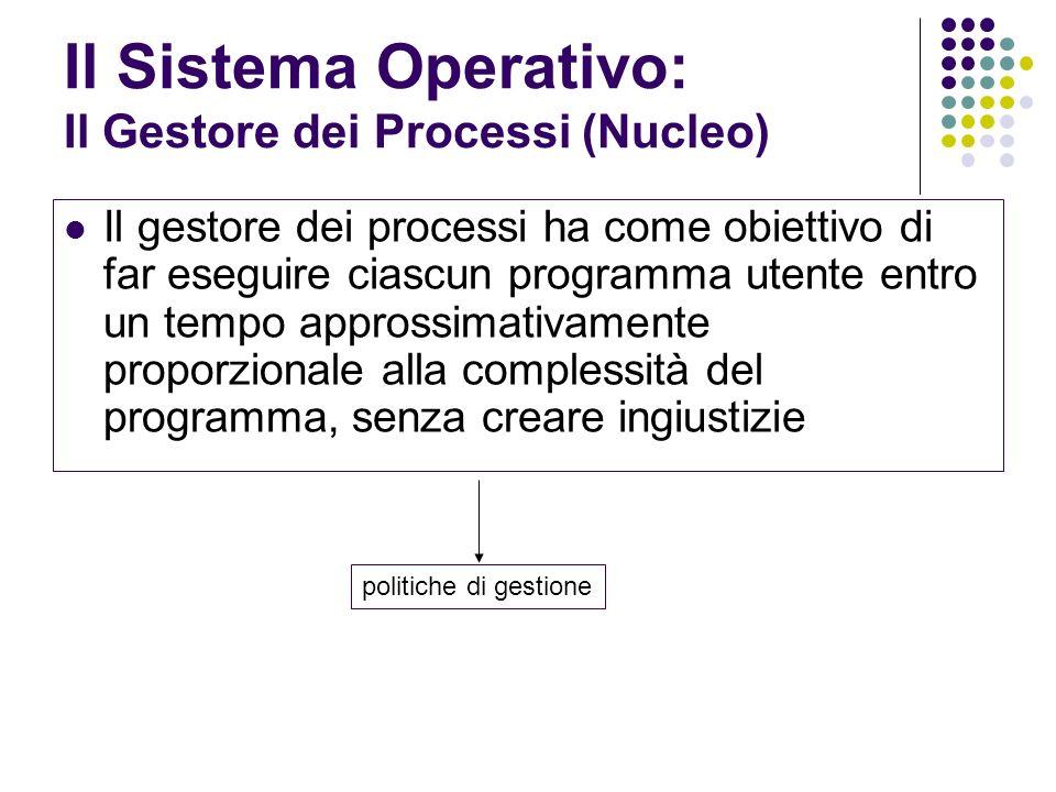 Il Sistema Operativo: Il Gestore dei Processi (Nucleo) Il gestore dei processi ha come obiettivo di far eseguire ciascun programma utente entro un tempo approssimativamente proporzionale alla complessità del programma, senza creare ingiustizie politiche di gestione
