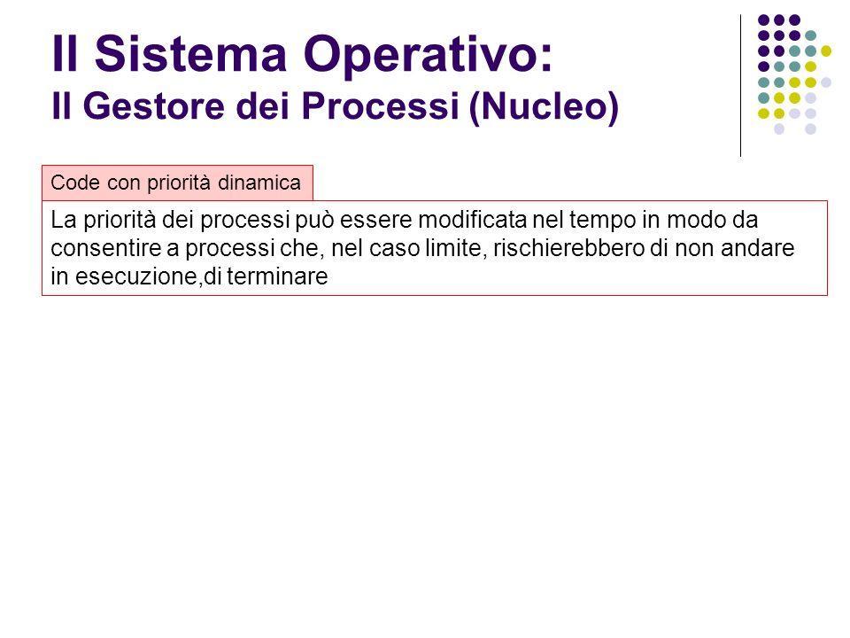 Il Sistema Operativo: Il Gestore dei Processi (Nucleo) La priorità dei processi può essere modificata nel tempo in modo da consentire a processi che, nel caso limite, rischierebbero di non andare in esecuzione,di terminare Code con priorità dinamica