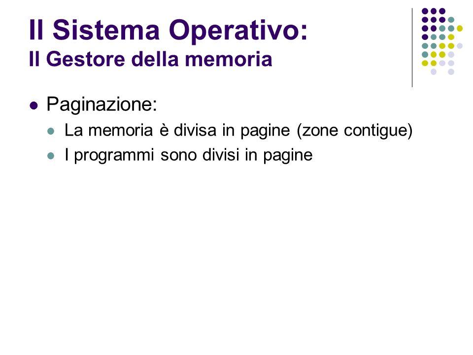 Il Sistema Operativo: Il Gestore della memoria Paginazione: La memoria è divisa in pagine (zone contigue) I programmi sono divisi in pagine