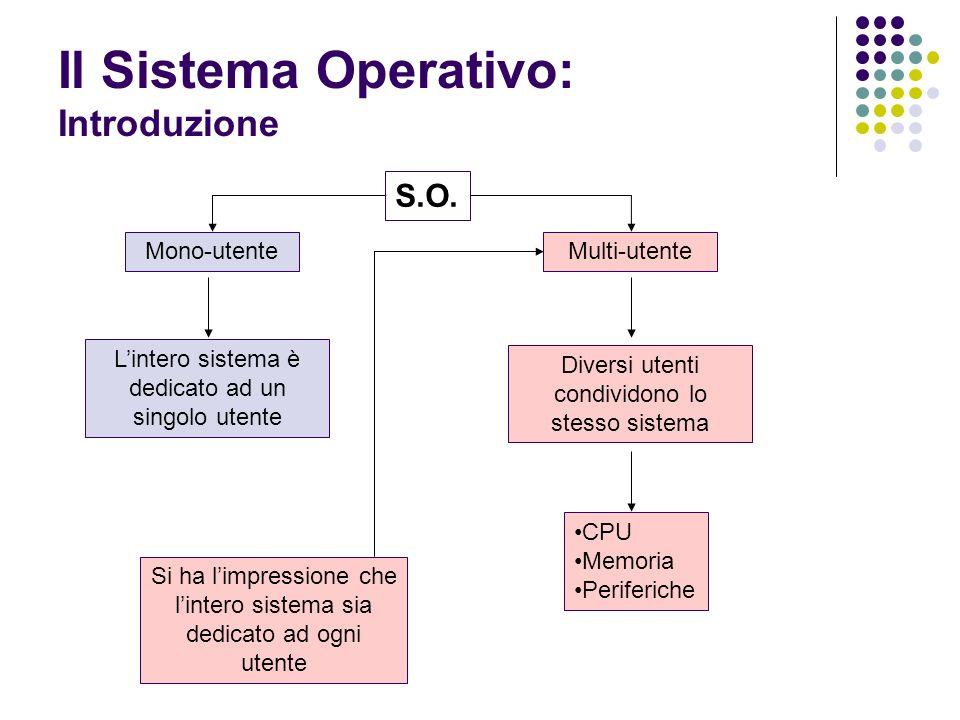 Il Sistema Operativo: Introduzione S.O.