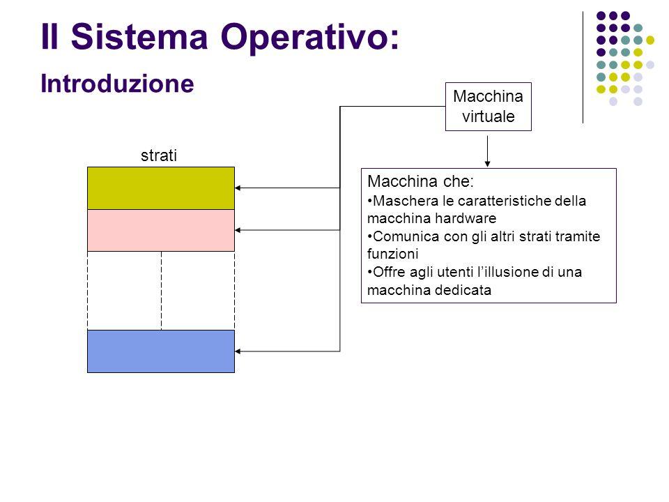 Il Sistema Operativo: Introduzione strati Macchina virtuale Macchina che: Maschera le caratteristiche della macchina hardware Comunica con gli altri strati tramite funzioni Offre agli utenti lillusione di una macchina dedicata