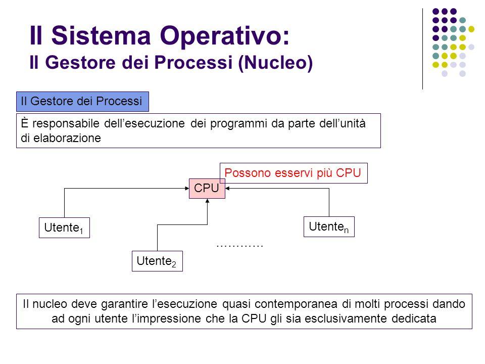 Il Sistema Operativo: Il Gestore dei Processi (Nucleo) Il Gestore dei Processi È responsabile dellesecuzione dei programmi da parte dellunità di elaborazione Utente 1 Utente 2 Utente n CPU ………… Il nucleo deve garantire lesecuzione quasi contemporanea di molti processi dando ad ogni utente limpressione che la CPU gli sia esclusivamente dedicata Possono esservi più CPU