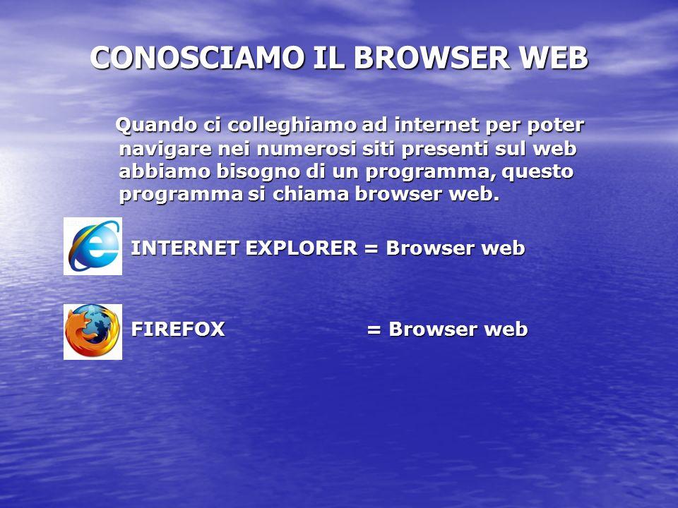 Quando ci colleghiamo ad internet per poter navigare nei numerosi siti presenti sul web abbiamo bisogno di un programma, questo programma si chiama br