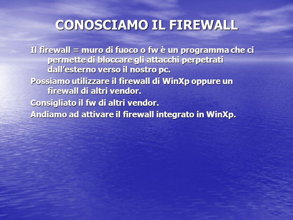 Il firewall = muro di fuoco o fw è un programma che ci permette di bloccare gli attacchi perpetrati dallesterno verso il nostro pc. Possiamo utilizzar