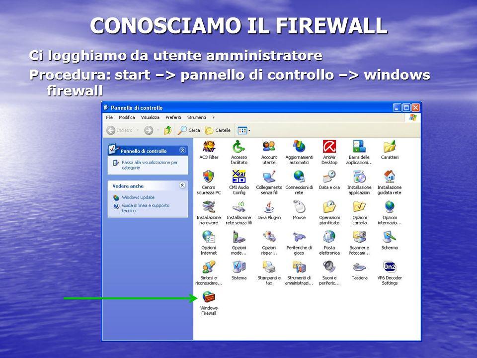 Ci logghiamo da utente amministratore Procedura: start –> pannello di controllo –> windows firewall