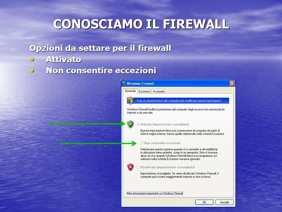 Opzioni da settare per il firewall Attivato Attivato Non consentire eccezioni Non consentire eccezioni CONOSCIAMO IL FIREWALL