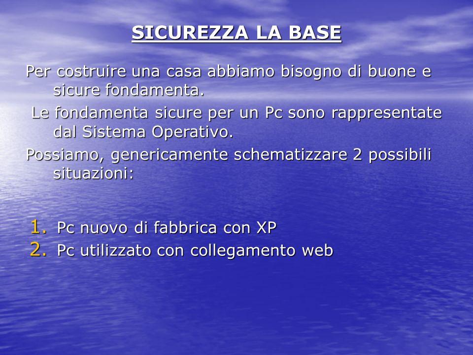 SICUREZZA LA BASE 1. Pc nuovo di fabbrica con XP 2. Pc utilizzato con collegamento web Per costruire una casa abbiamo bisogno di buone e sicure fondam