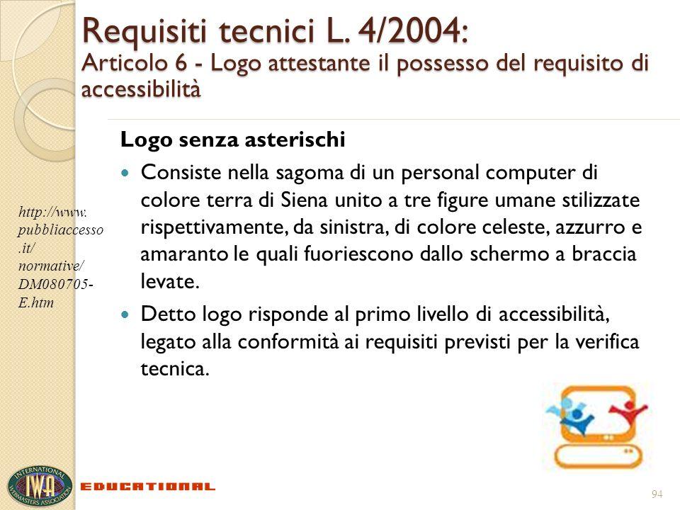 Requisiti tecnici L. 4/2004: Articolo 6 - Logo attestante il possesso del requisito di accessibilità Logo senza asterischi Consiste nella sagoma di un
