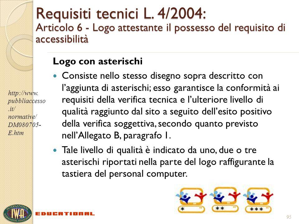 Requisiti tecnici L. 4/2004: Articolo 6 - Logo attestante il possesso del requisito di accessibilità Logo con asterischi Consiste nello stesso disegno