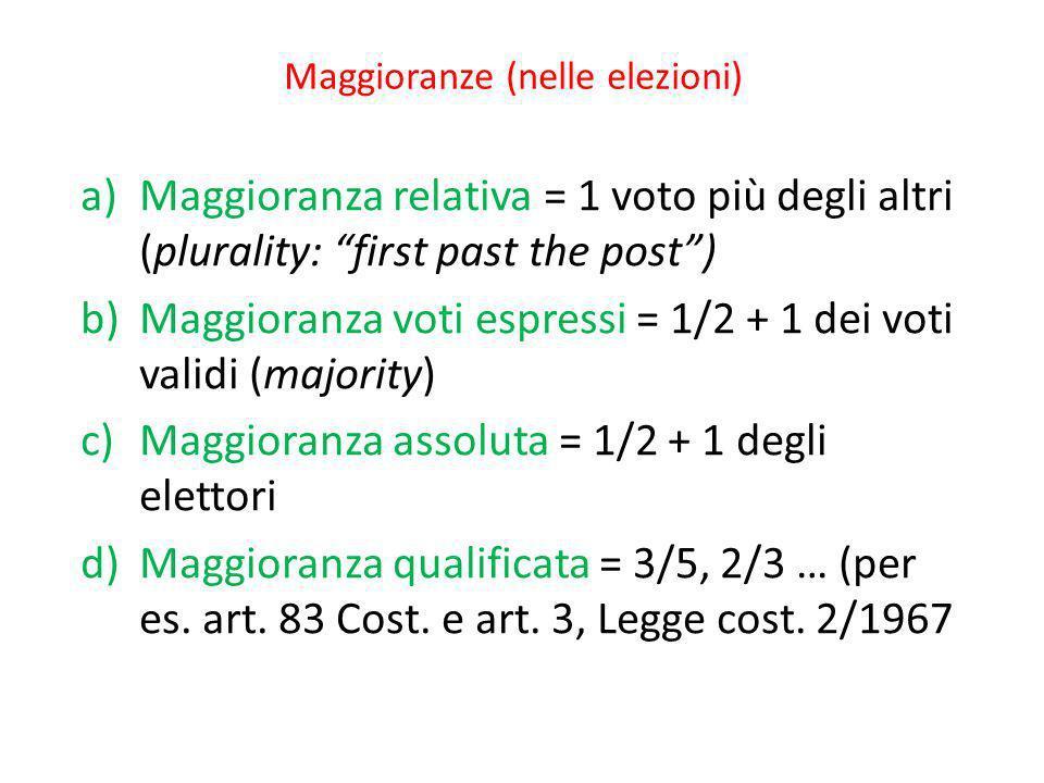 Maggioranze (nelle elezioni) a)Maggioranza relativa = 1 voto più degli altri (plurality: first past the post) b)Maggioranza voti espressi = 1/2 + 1 de