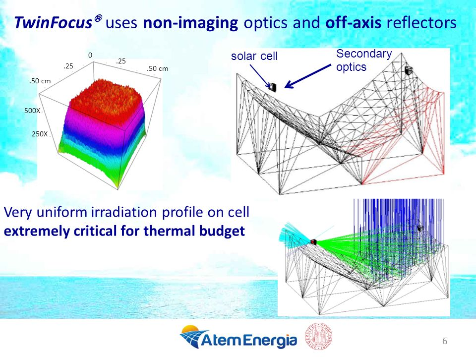 7 TwinFocus ® implementation - Area of mirrors: 22x18x14 cm 3 - Area cell 0.3 cm 2 (x2) - Geometrical concentration: ~580 X Refractive or reflective secondary optics: -Savosil: low temperature molded quartz -polished metal cones Patent pending (PCT/IB2011/054484)