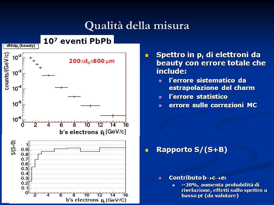 Qualità della misura Spettro in p t di elettroni da beauty con errore totale che include: Spettro in p t di elettroni da beauty con errore totale che