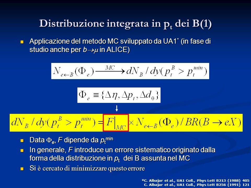 Distribuzione integrata in p t dei B(1) Applicazione del metodo MC sviluppato da UA1 * (in fase di studio anche per b in ALICE) Applicazione del metodo MC sviluppato da UA1 * (in fase di studio anche per b in ALICE) Data e, F dipende da p t min Data e, F dipende da p t min In generale, F introduce un errore sistematico originato dalla forma della distribuzione in p t dei B assunta nel MC In generale, F introduce un errore sistematico originato dalla forma della distribuzione in p t dei B assunta nel MC Si è cercato di minimizzare questo errore Si è cercato di minimizzare questo errore *C.