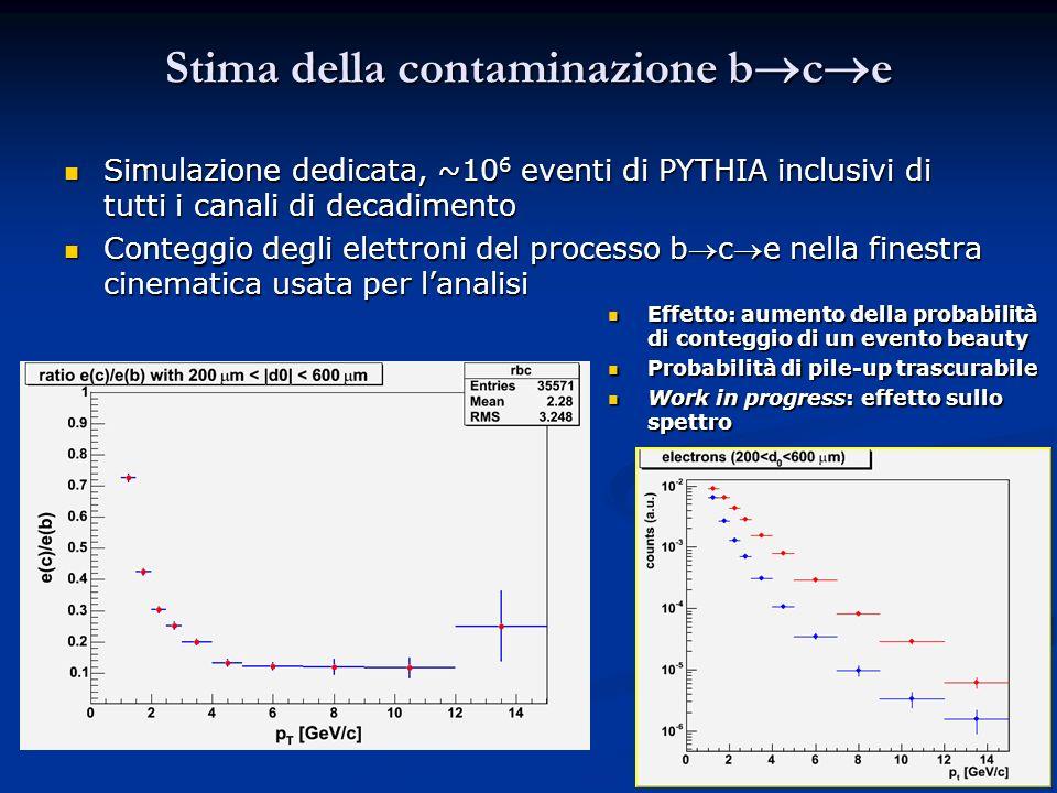 Stima della contaminazione b c e Simulazione dedicata, ~10 6 eventi di PYTHIA inclusivi di tutti i canali di decadimento Simulazione dedicata, ~10 6 e