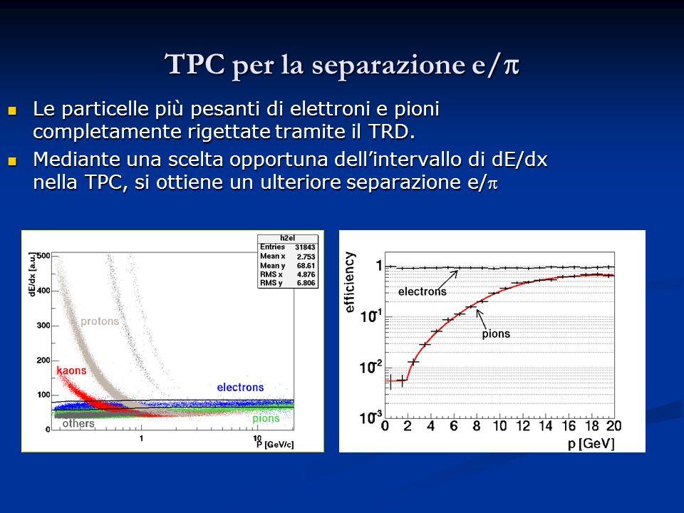 TPC per la separazione e/ TPC per la separazione e/ Le particelle più pesanti di elettroni e pioni completamente rigettate tramite il TRD.