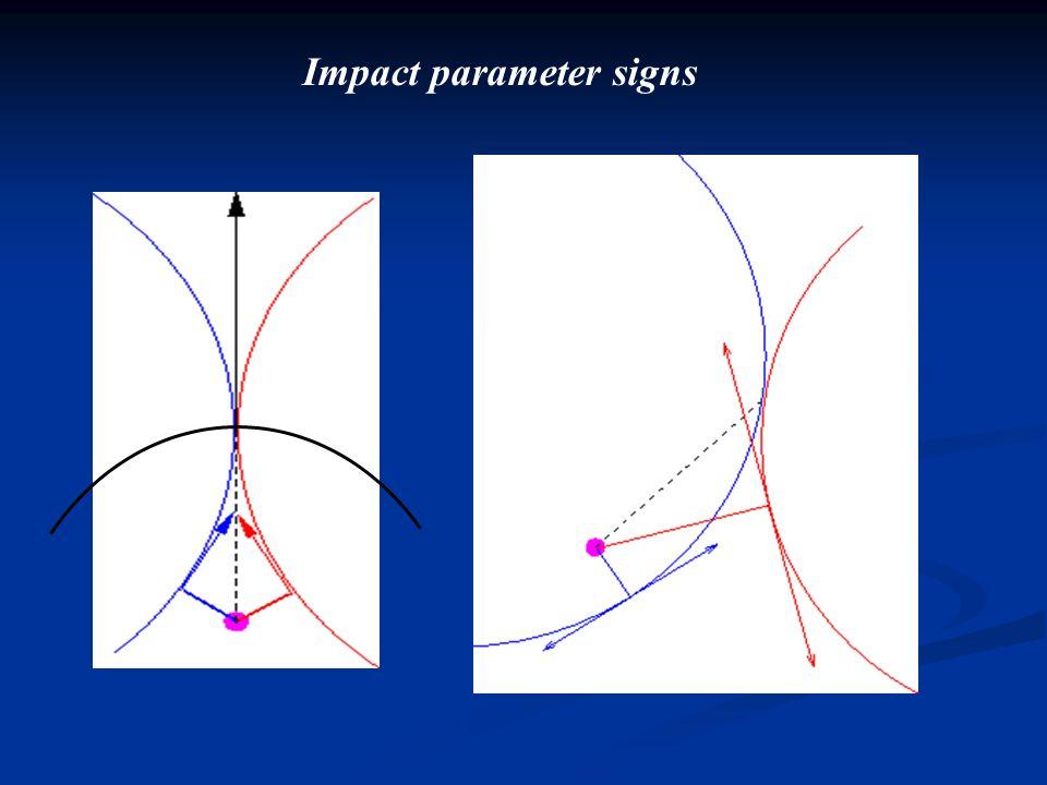 Impact parameter signs