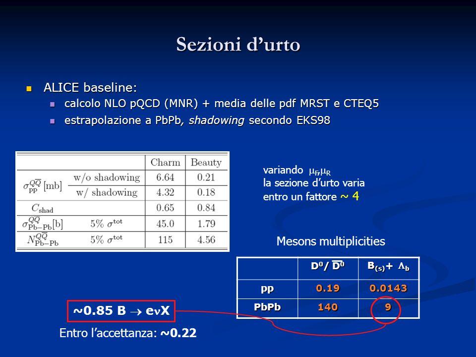 Sezioni durto ALICE baseline: ALICE baseline: calcolo NLO pQCD (MNR) + media delle pdf MRST e CTEQ5 calcolo NLO pQCD (MNR) + media delle pdf MRST e CTEQ5 estrapolazione a PbPb, shadowing secondo EKS98 estrapolazione a PbPb, shadowing secondo EKS98 variando F, R la sezione durto varia entro un fattore ~ 4 Entro laccettanza: ~0.22 D 0 / D 0 B (s) + b pp0.190.0143 PbPb1409 ~0.85 B eX Mesons multiplicities
