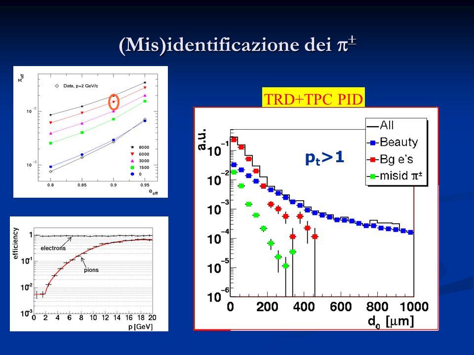 (Mis)identificazione dei (Mis)identificazione dei NO PID p T >1 GeV TRD PID TRD+TPC PID p t >1
